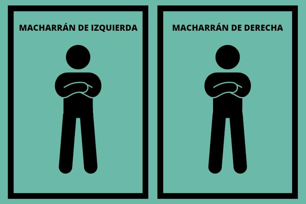 El machismo en los espacios de lucha de izquierda.